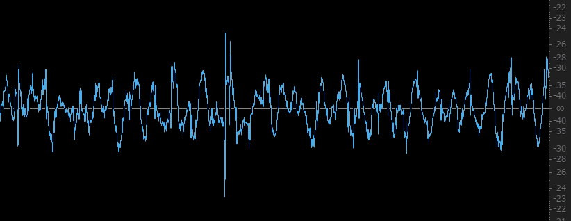 Waveform display of audio with click.